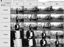 Сравнение получаемых изображений