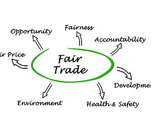 Diagram of fair trade.jpg
