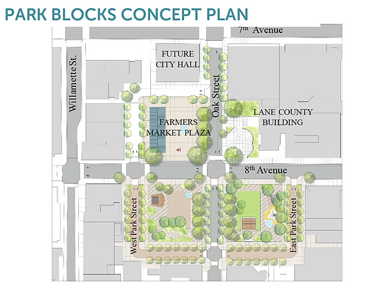 Park Blocks Concept.png