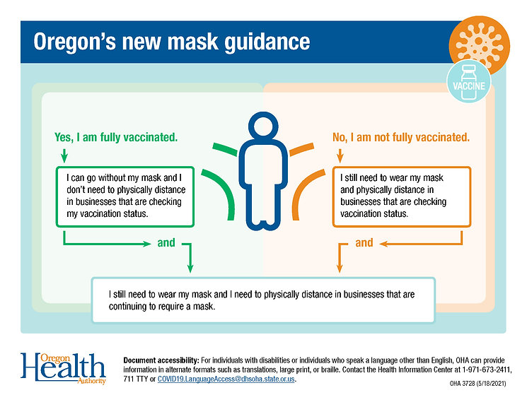 Late-stage pandemic mask guidance from OHA.jpg