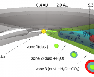 The bouncing barrier of silicates and ices
