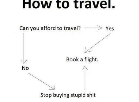 Budget Tips for Traveling Internationally - 2020 Edition