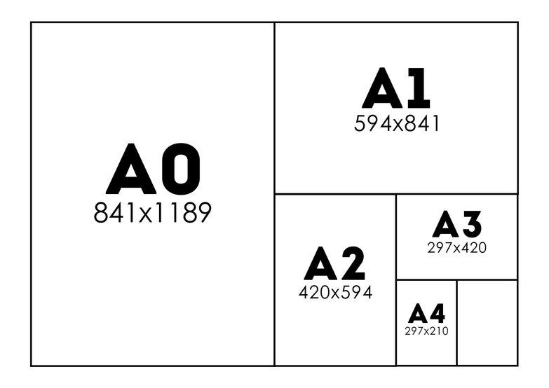Стандартные форматы бумаги