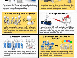 Tips for Developing and Fostering a High Performance Sports Medicine Team...Can We Do This In Sub-El