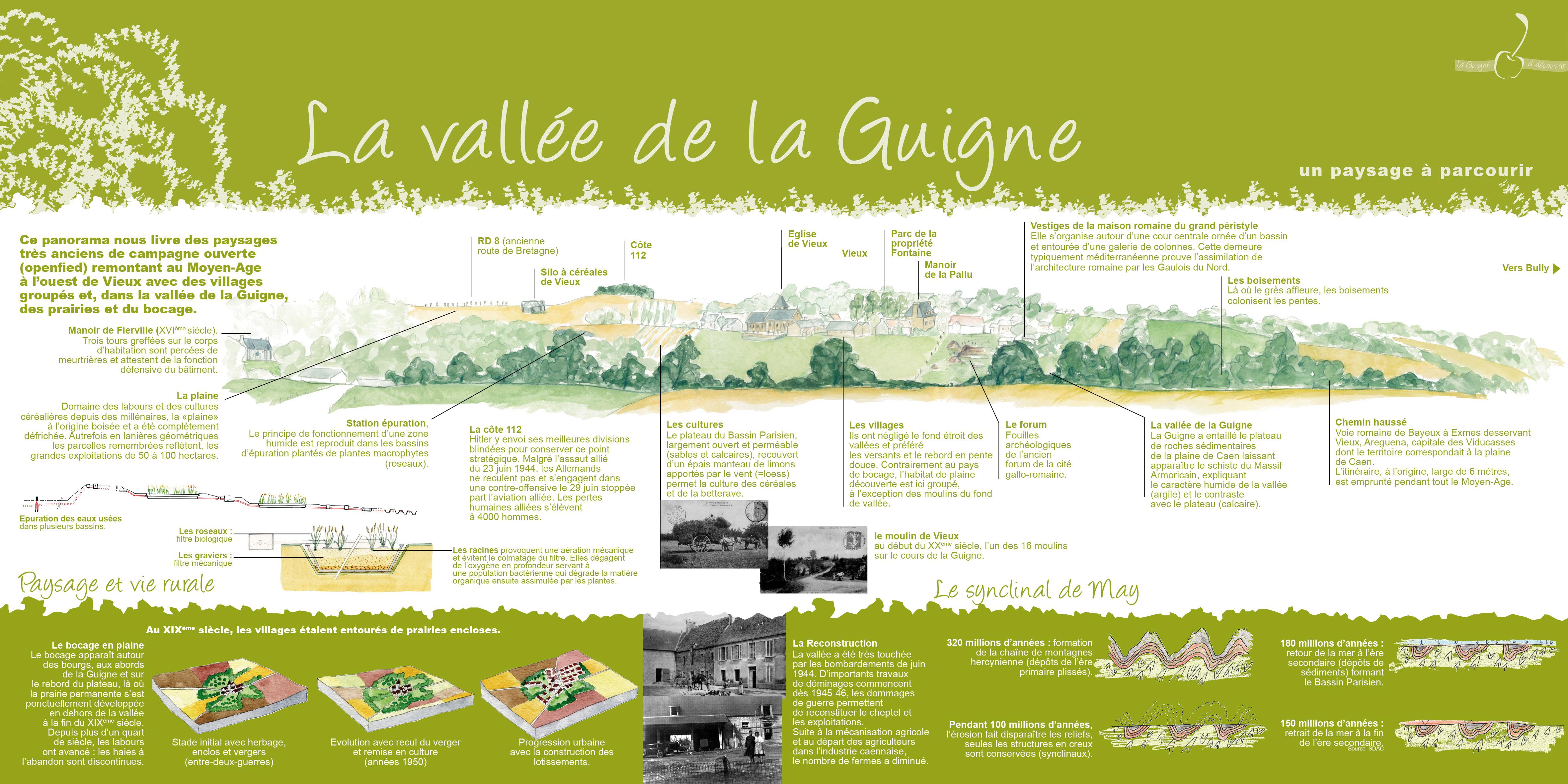 Vallée de la Guigne
