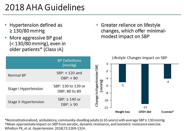 Hypertension 10.png