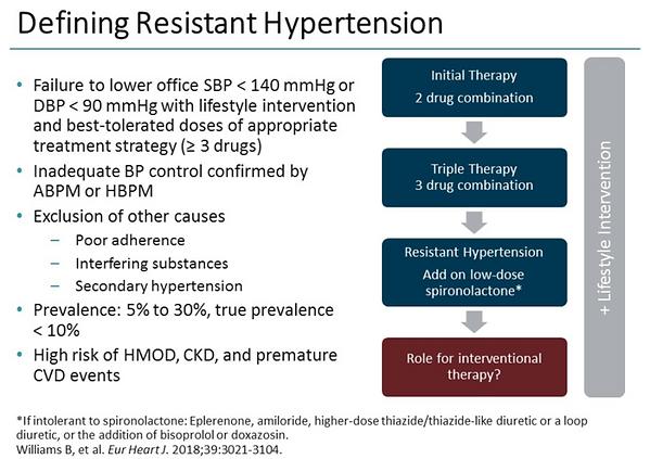 Hypertension 12.png