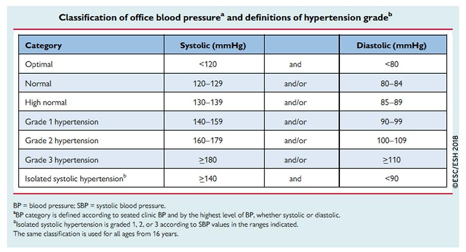 Hypertension 4.png