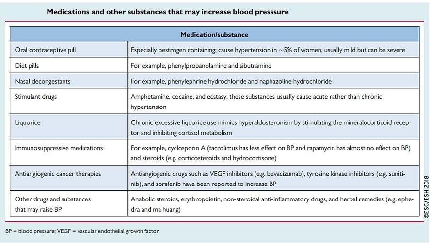 Hypertension 8.png