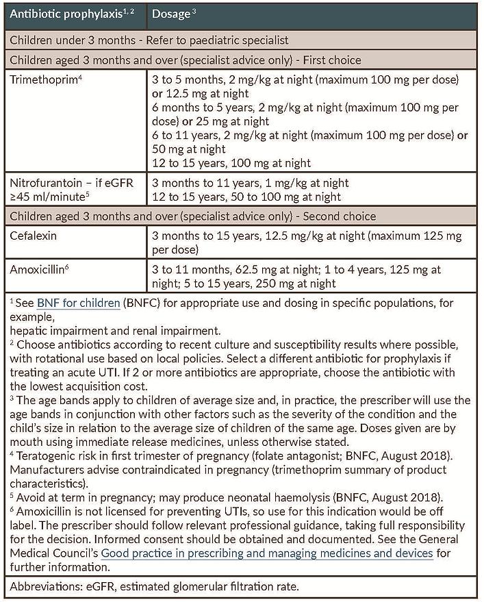 recurrent prescribing 6.png