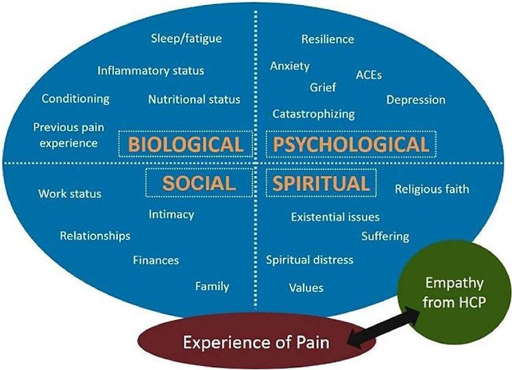 understand pain 2.jpg