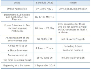 Admissions Guidelines for International Students – 2019 Fall Semester