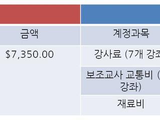2017년도 봄학기 한국어강좌 결산보고