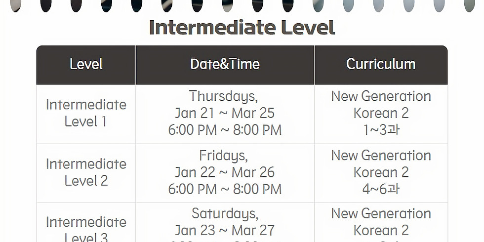 [Online] Intermediate 1 - Thursday