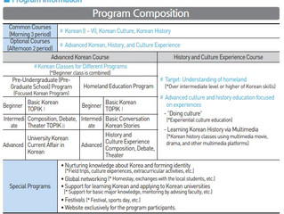 2018 Homeland Education Program for Overseas Koreans Recruitment