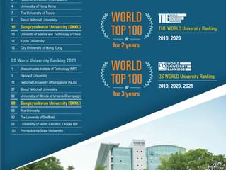 [Sungkyunkwan University] Global & Asia University Rankings