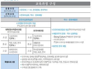 2018년도 재외동포 국내교육과정참가자 모집