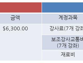 2017년도 가을학기 한국어강좌 결산보고