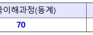 2018 재외동포 국내교육과정 수학생 모집(4회차) 계획