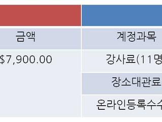 2019년도 봄학기 한국어강좌 결산보고