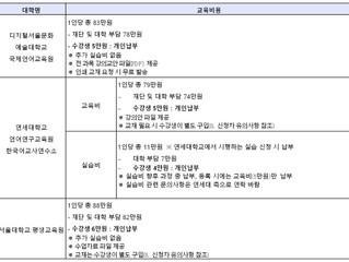 2020년도 하반기 『한글학교 교사 온라인 한국어교원 양성과정』 지원 안내