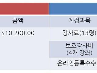 2018년도 가을학기 한국어강좌 결산보고