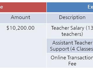 Financial Statement for 2018 Fall Korean Language Program