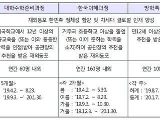 2019 재외동포 국내교육과정 모집안내