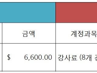2016년도 가을학기 한국어강좌 결산보고
