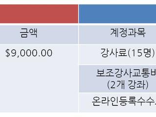 2018년도 봄학기 한국어강좌 결산보고