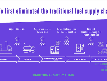 Diesel Delivery is not an idea, it's an unspoken necessity in today's world of On-Demand Convenience