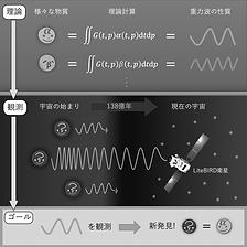 TOMOHIRO FUJITA - Fujita_Visual.tif