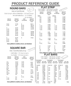 fitted-Catalogue_Page_13