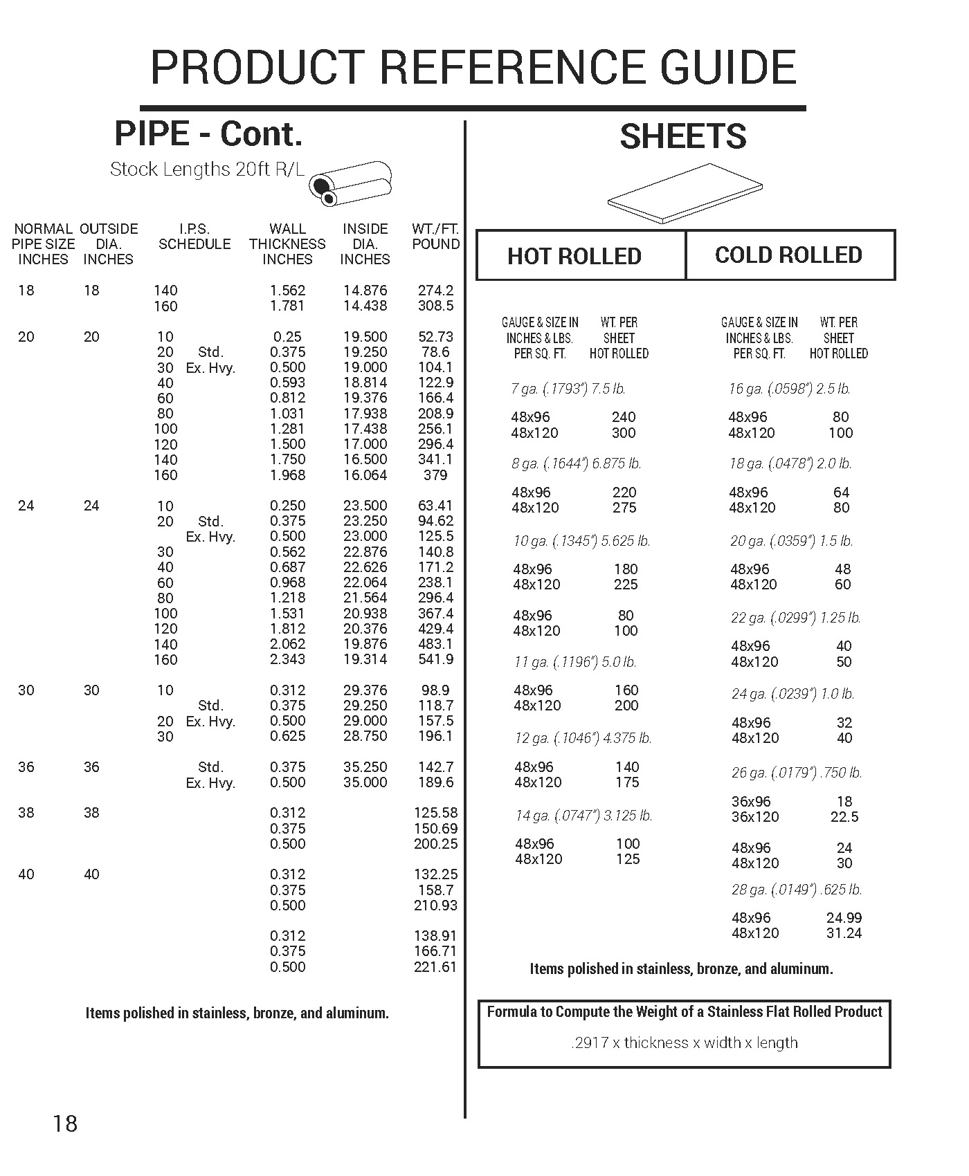 fitted-Catalogue_Page_18