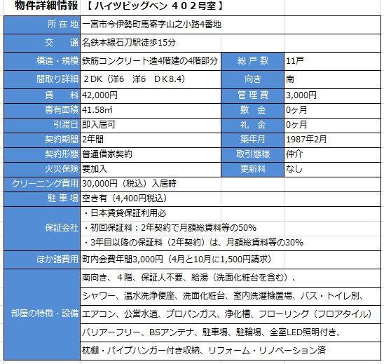 物件詳細情報(ハイツ402 2021-08-03 214639).jpg