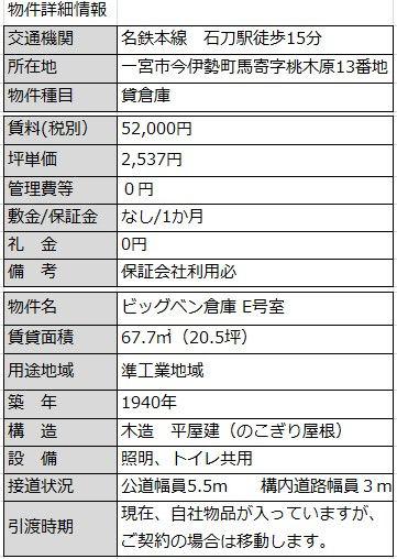 物件詳細情報 E号室( 2021-05-07.jpg