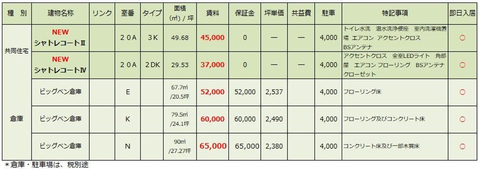 コメント 空室情報(-01-09).jpg
