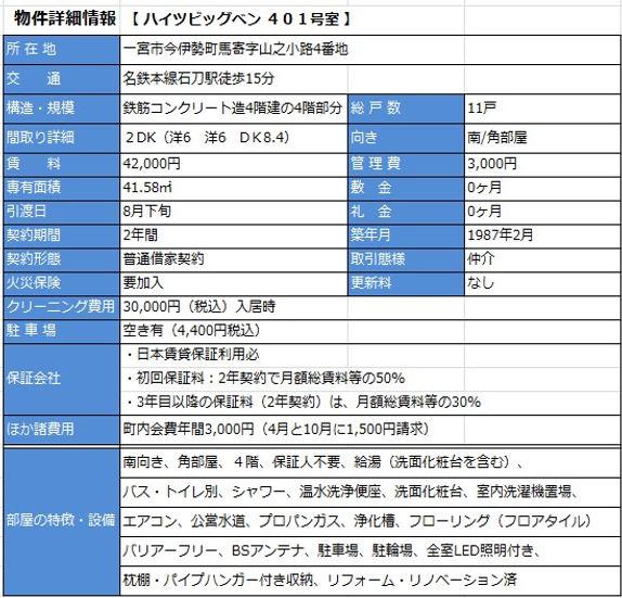 物件詳細情報(ハイツ401 2021-08-04 150333).jpg