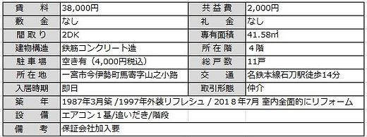 賃貸条件(ハイツ402).JPG