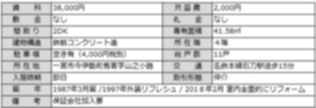 賃貸条件(ハイツ401).png
