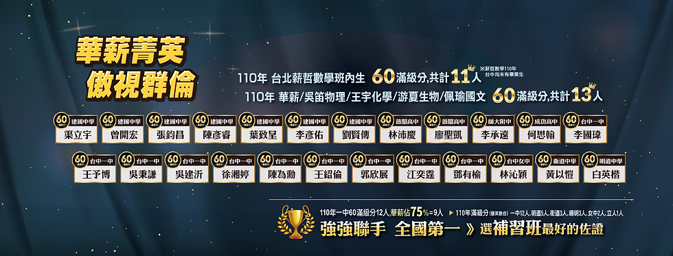 110學測60級分榜單(首頁).png
