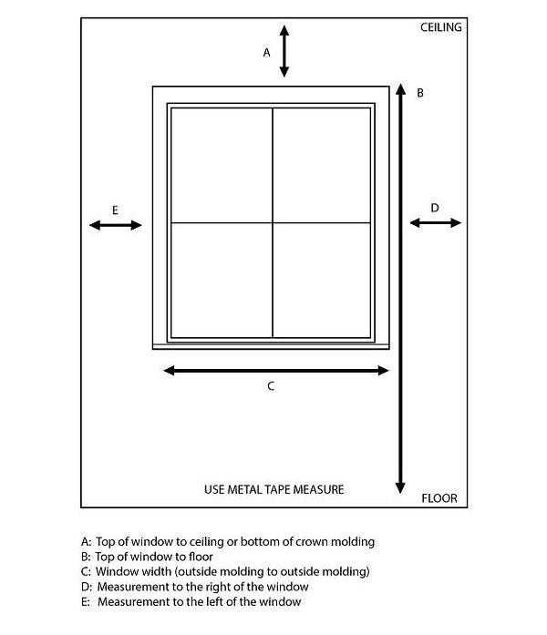 Measure_Window_diagram.jpg