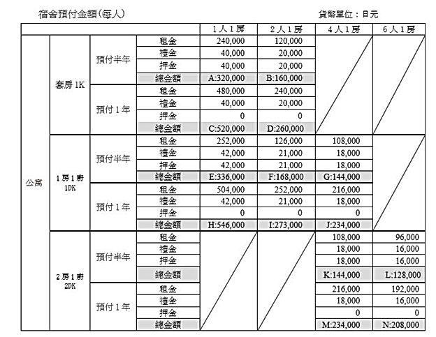 寮費(繁体)2.JPG