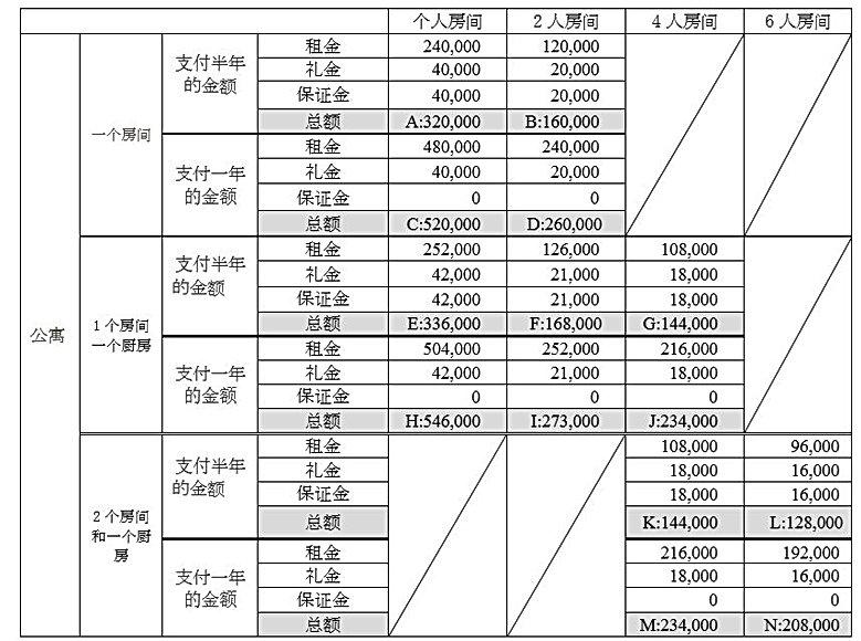 寮費(中国語)2.JPG