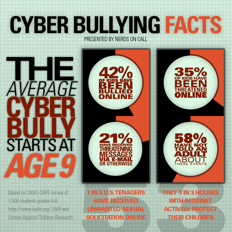 Bullying-Infographic1.png