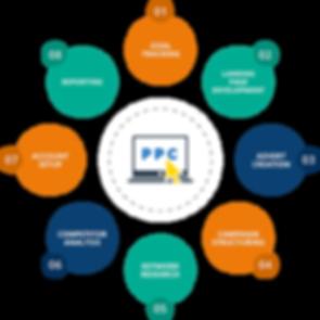 ppcSuccess.png