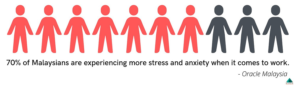 malaysian people are experiencing more stress and anxiety when it comes to work by orcale malaysia, infographic illustration