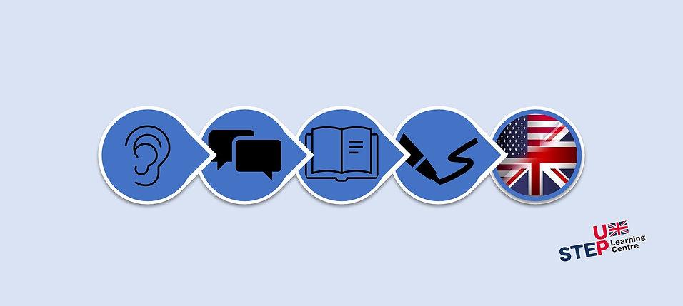 4 key steps.jpg