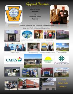 Regional Beneficiaries 2014 -2015_edited