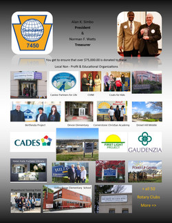 Regional Beneficiaries 2014 -2015